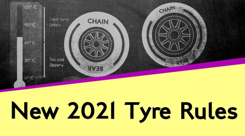 New 2021 Tyre Rules
